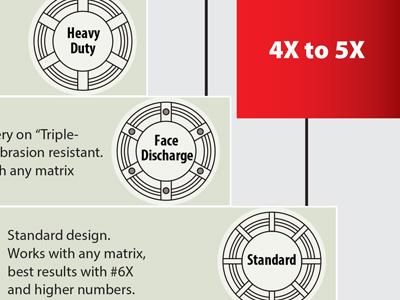diaset_400x300_technical