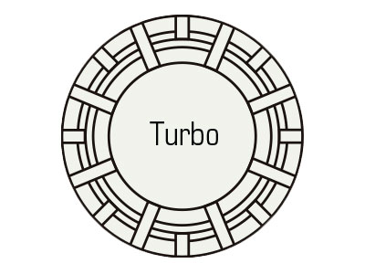 turbo-profile